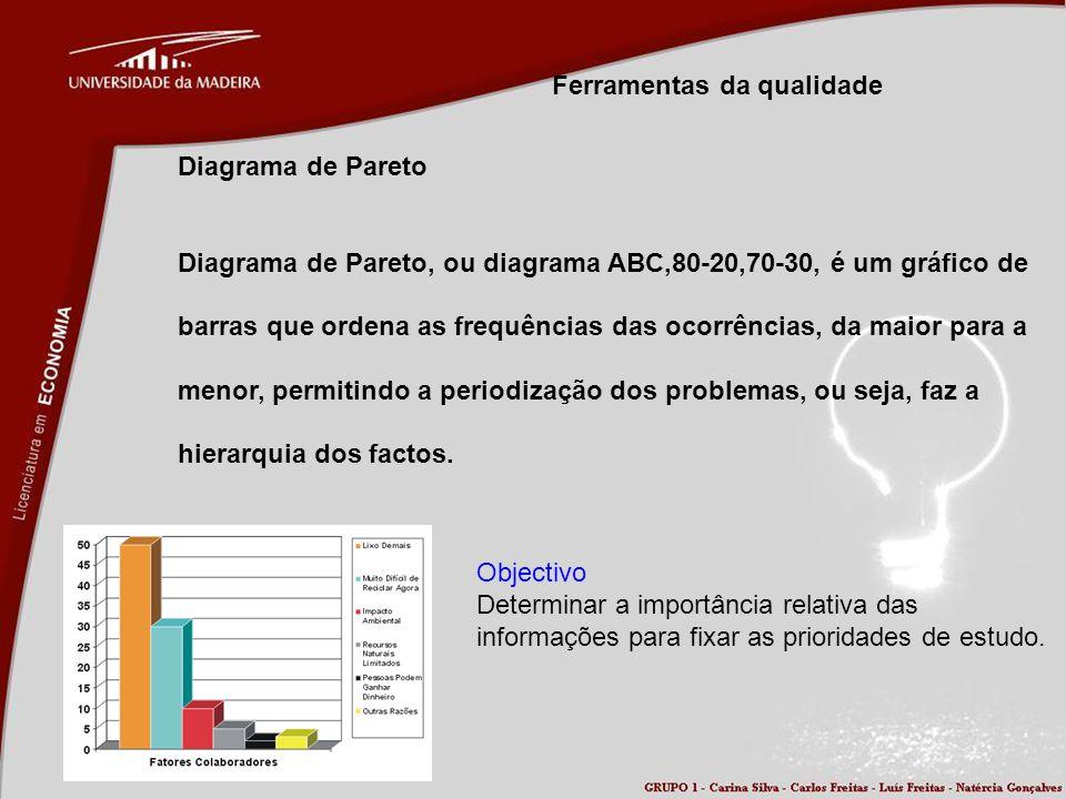 Ferramentas da qualidade Diagrama de Pareto Diagrama de Pareto, ou diagrama ABC,80-20,70-30, é um gráfico de barras que ordena as frequências das ocor