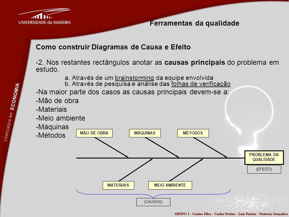 Ferramentas da qualidade Como construir Diagramas de Causa e Efeito -2. Nos restantes rectângulos anotar as causas principais do problema em estudo. a