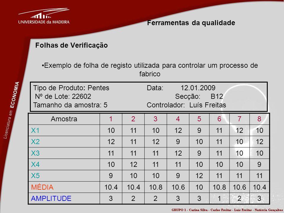 Ferramentas da qualidade Folhas de Verificação •Exemplo de folha de registo utilizada para controlar um processo de fabrico Amostra12345678 X110111012