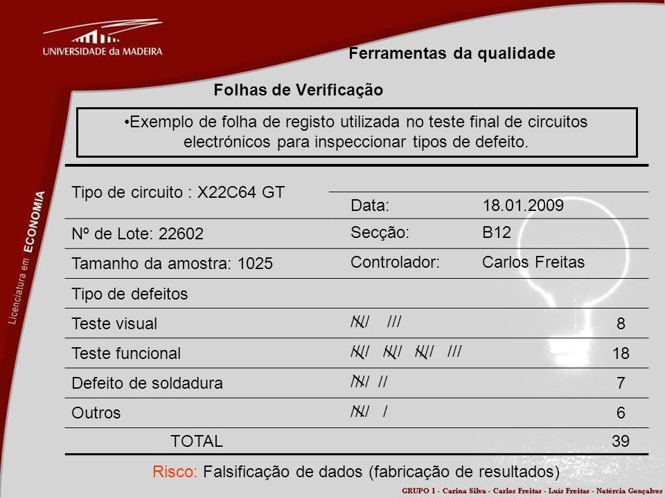 Ferramentas da qualidade Folhas de Verificação Tipo de circuito : X22C64 GT Data:18.01.2009 Nº de Lote: 22602 Secção:B12 Tamanho da amostra: 1025 Cont