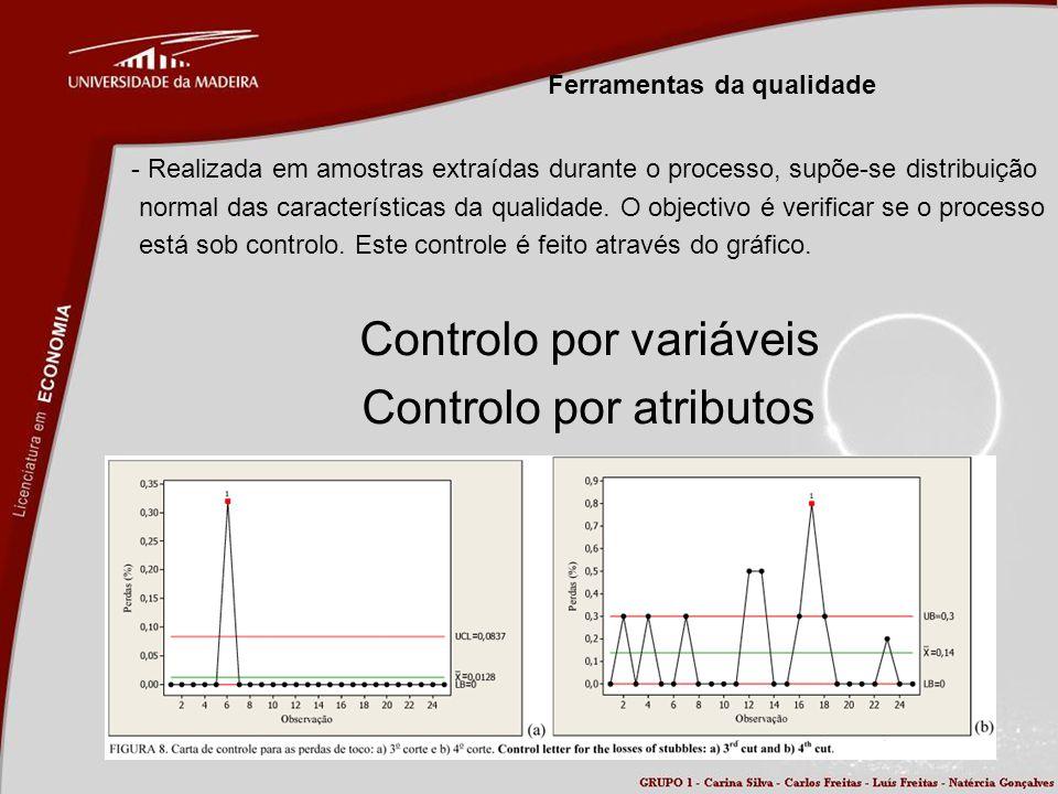 Ferramentas da qualidade - Realizada em amostras extraídas durante o processo, supõe-se distribuição normal das características da qualidade. O object