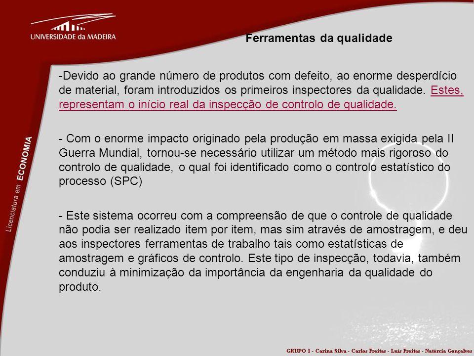 Ferramentas da qualidade -Após a II Guerra Mundial, continua-se a aplicar os conceitos de inspecção e amostragem para remover produtos defeituosos das linhas de produção.