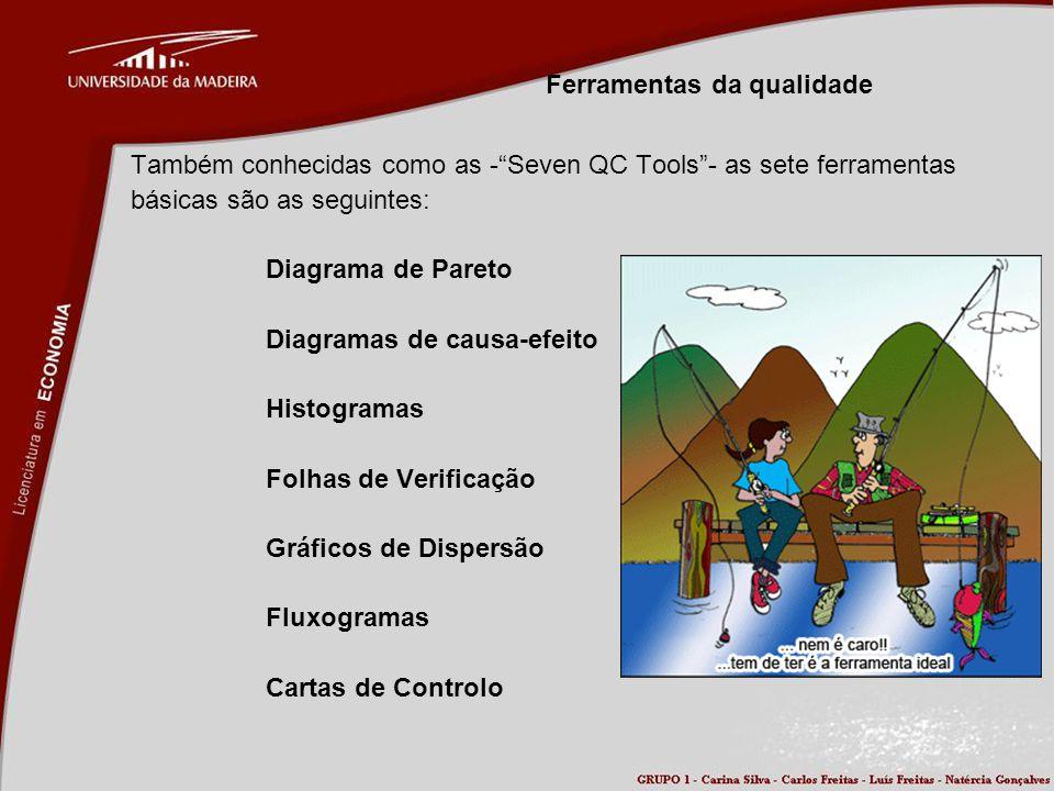 """Ferramentas da qualidade Também conhecidas como as -""""Seven QC Tools""""- as sete ferramentas básicas são as seguintes: Diagrama de Pareto Diagramas de ca"""