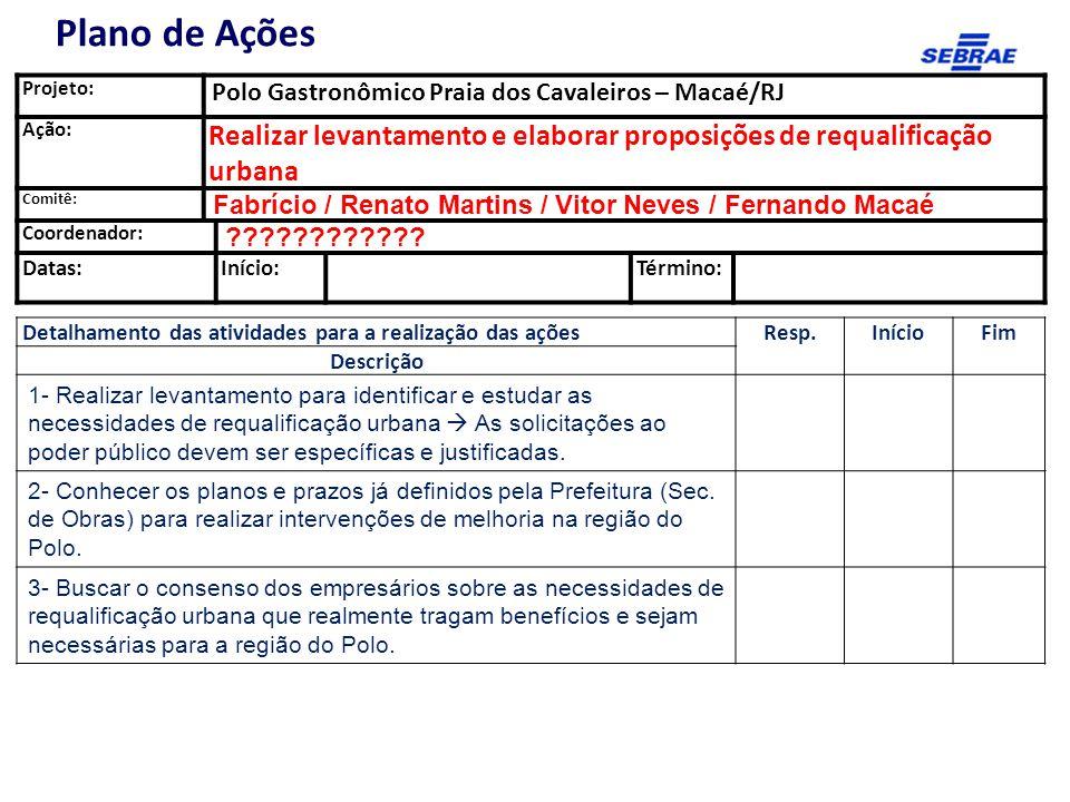 Projeto: Polo Gastronômico Praia dos Cavaleiros – Macaé/RJ Ação: Realizar levantamento e elaborar proposições de requalificação urbana Comitê: Fabríci