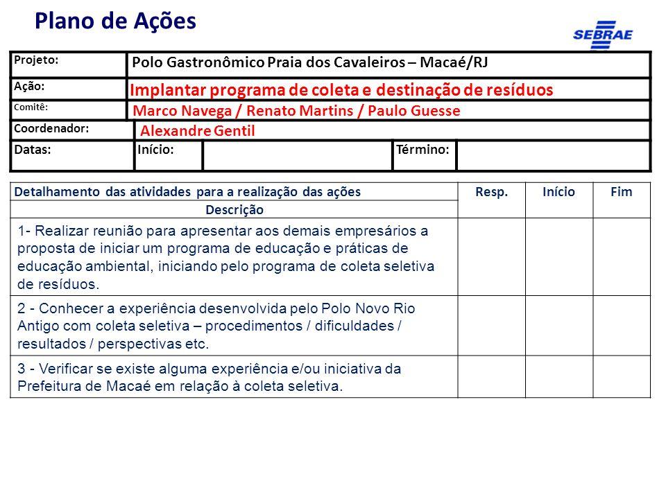 Projeto: Polo Gastronômico Praia dos Cavaleiros – Macaé/RJ Ação: Implantar programa de coleta e destinação de resíduos Comitê: Marco Navega / Renato M