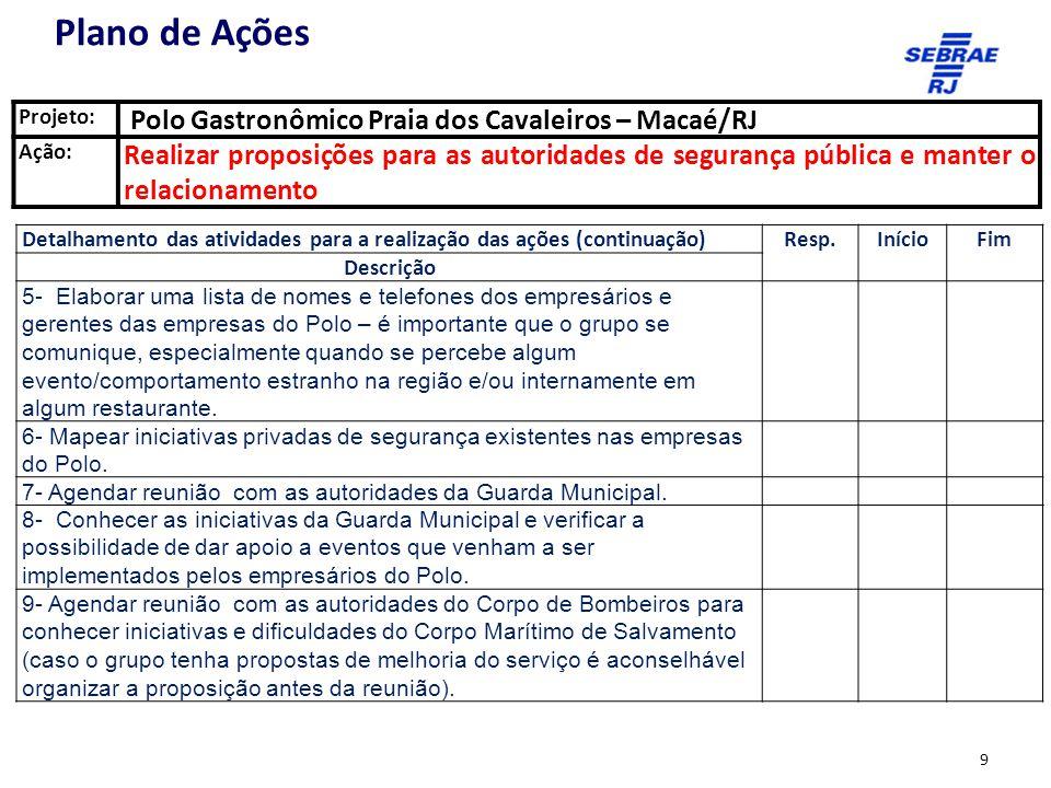 Projeto: Polo Gastronômico Praia dos Cavaleiros – Macaé/RJ Ação: Realizar proposições para as autoridades de segurança pública e manter o relacionamen