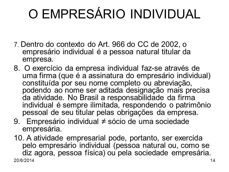 20/6/201414 O EMPRESÁRIO INDIVIDUAL 7. Dentro do contexto do Art. 966 do CC de 2002, o empresário individual é a pessoa natural titular da empresa. 8.