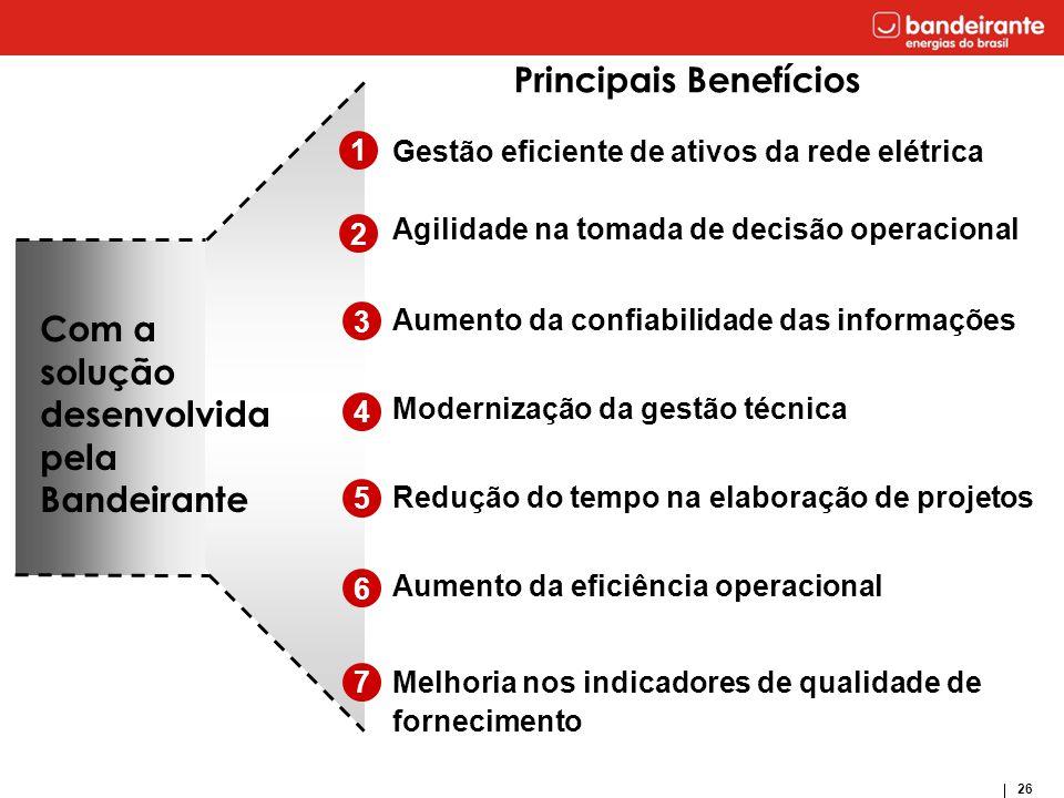 26 Principais Benefícios 1 2 3 4 Gestão eficiente de ativos da rede elétrica Agilidade na tomada de decisão operacional Aumento da confiabilidade das