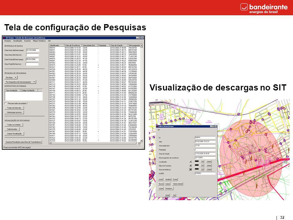 32 Visualização de descargas no SIT Tela de configuração de Pesquisas