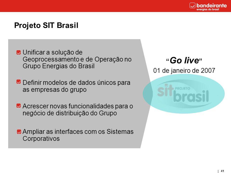 41 Unificar a solução de Geoprocessamento e de Operação no Grupo Energias do Brasil Definir modelos de dados únicos para as empresas do grupo Acrescer