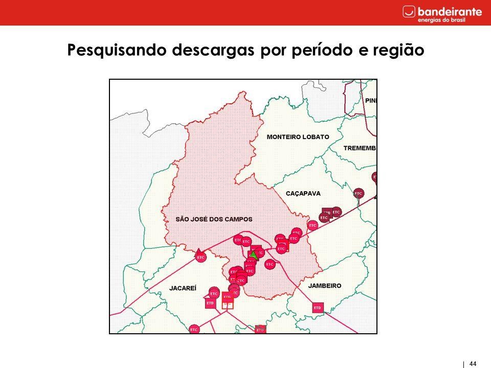 44 Pesquisando descargas por período e região