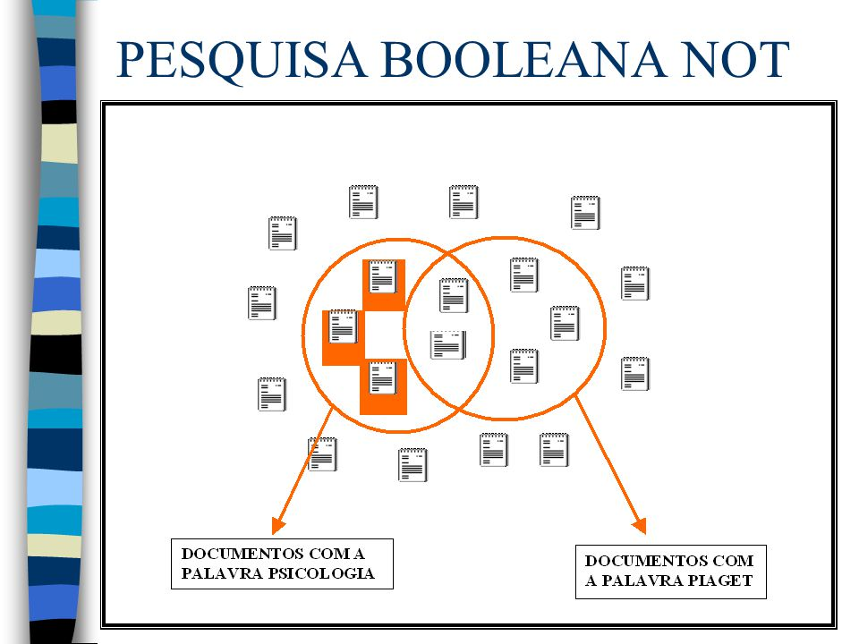 PESQUISA BOOLEANA NOT