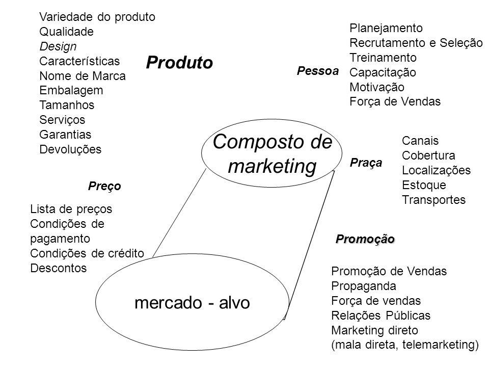 Variedade do produto Qualidade Design Características Nome de Marca Embalagem Tamanhos Serviços Garantias Devoluções Composto de marketing mercado - a