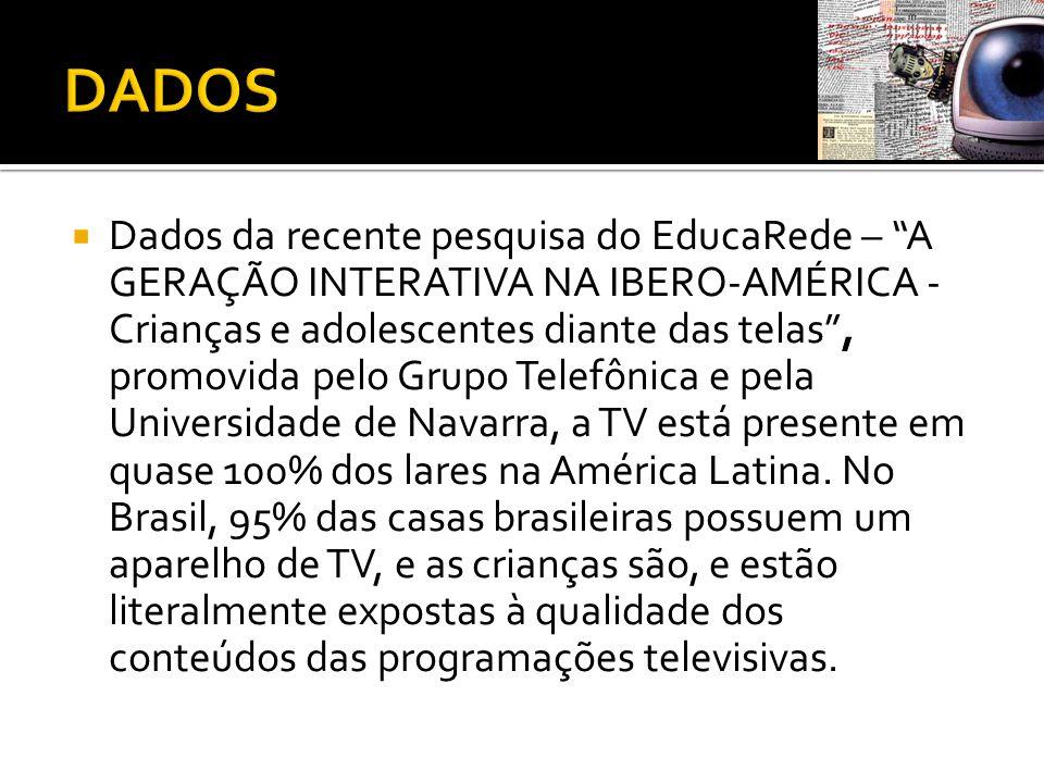 """ Dados da recente pesquisa do EducaRede – """"A GERAÇÃO INTERATIVA NA IBERO-AMÉRICA - Crianças e adolescentes diante das telas"""", promovida pelo Grupo Te"""