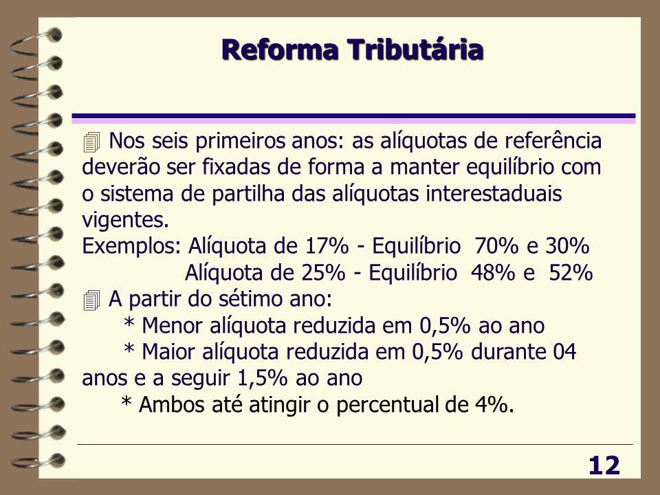 Reforma Tributária 12  Nos seis primeiros anos: as alíquotas de referência deverão ser fixadas de forma a manter equilíbrio com o sistema de partilha das alíquotas interestaduais vigentes.