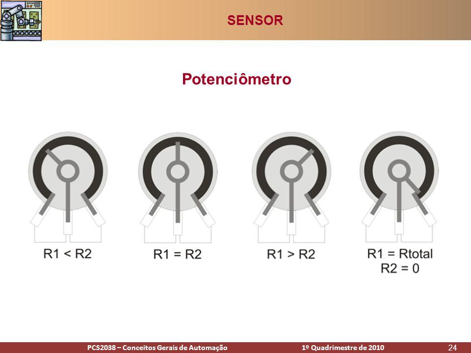 PCS2938 – Conceitos Gerais de Automação 1º Quadrimestre de 2009PCS2038 – Conceitos Gerais de Automação 1º Quadrimestre de 2010 24 Potenciômetro SENSOR