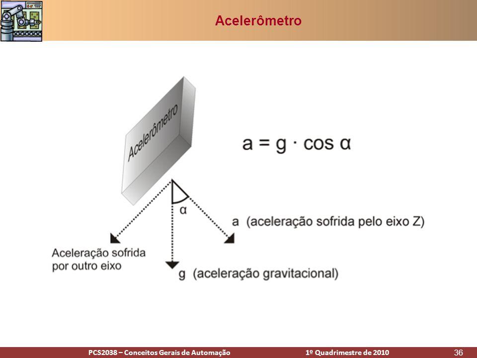 PCS2938 – Conceitos Gerais de Automação 1º Quadrimestre de 2009PCS2038 – Conceitos Gerais de Automação 1º Quadrimestre de 2010 36 Acelerômetro