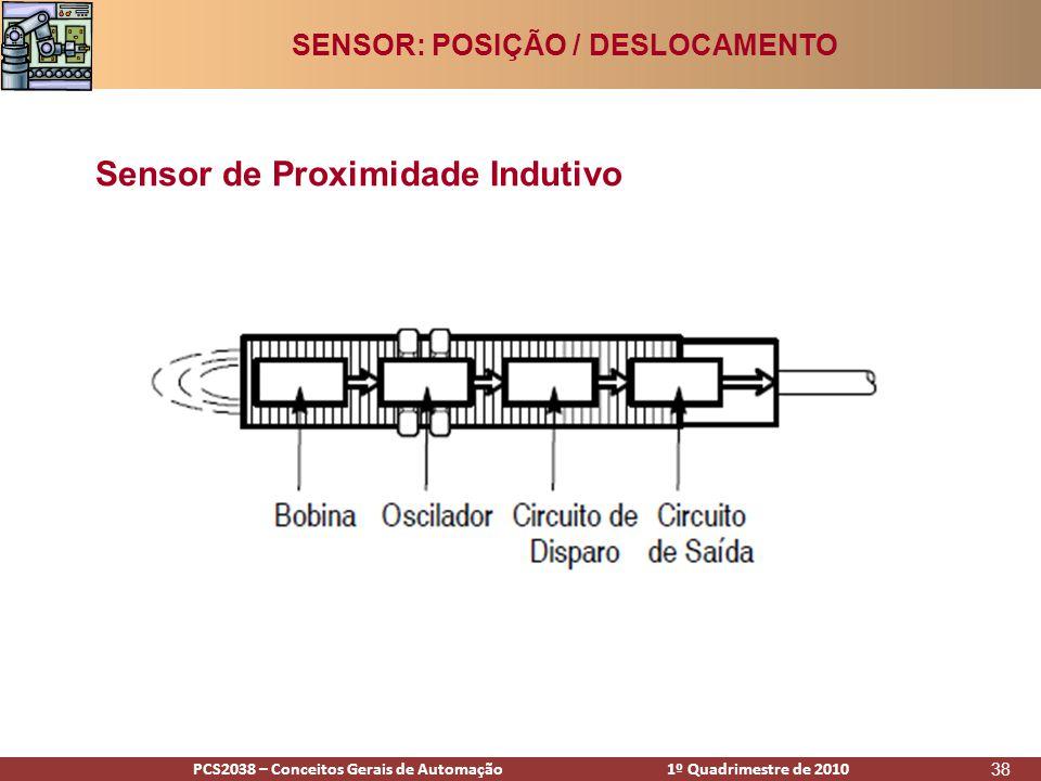 PCS2938 – Conceitos Gerais de Automação 1º Quadrimestre de 2009PCS2038 – Conceitos Gerais de Automação 1º Quadrimestre de 2010 38 Sensor de Proximidade Indutivo SENSOR: POSIÇÃO / DESLOCAMENTO