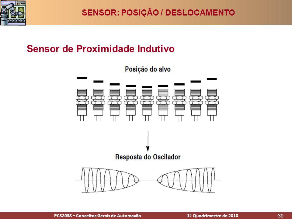 PCS2938 – Conceitos Gerais de Automação 1º Quadrimestre de 2009PCS2038 – Conceitos Gerais de Automação 1º Quadrimestre de 2010 39 Sensor de Proximidade Indutivo SENSOR: POSIÇÃO / DESLOCAMENTO