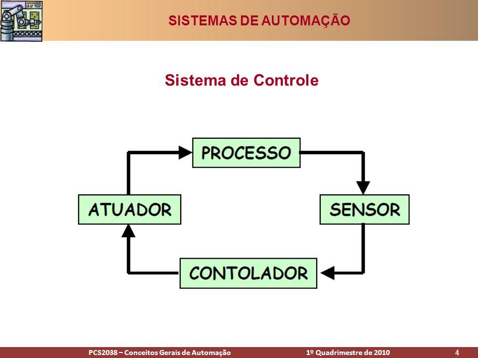 PCS2938 – Conceitos Gerais de Automação 1º Quadrimestre de 2009PCS2038 – Conceitos Gerais de Automação 1º Quadrimestre de 2010 25 SENSOR