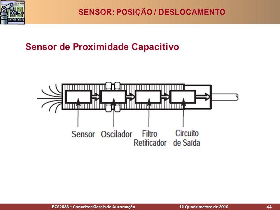 PCS2938 – Conceitos Gerais de Automação 1º Quadrimestre de 2009PCS2038 – Conceitos Gerais de Automação 1º Quadrimestre de 2010 44 Sensor de Proximidade Capacitivo SENSOR: POSIÇÃO / DESLOCAMENTO