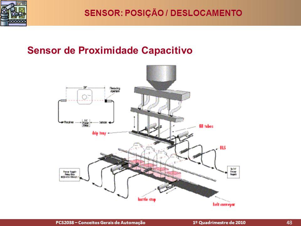 PCS2938 – Conceitos Gerais de Automação 1º Quadrimestre de 2009PCS2038 – Conceitos Gerais de Automação 1º Quadrimestre de 2010 48 Sensor de Proximidade Capacitivo SENSOR: POSIÇÃO / DESLOCAMENTO