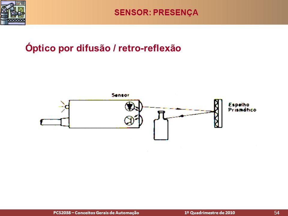 PCS2938 – Conceitos Gerais de Automação 1º Quadrimestre de 2009PCS2038 – Conceitos Gerais de Automação 1º Quadrimestre de 2010 54 Óptico por difusão / retro-reflexão SENSOR: PRESENÇA