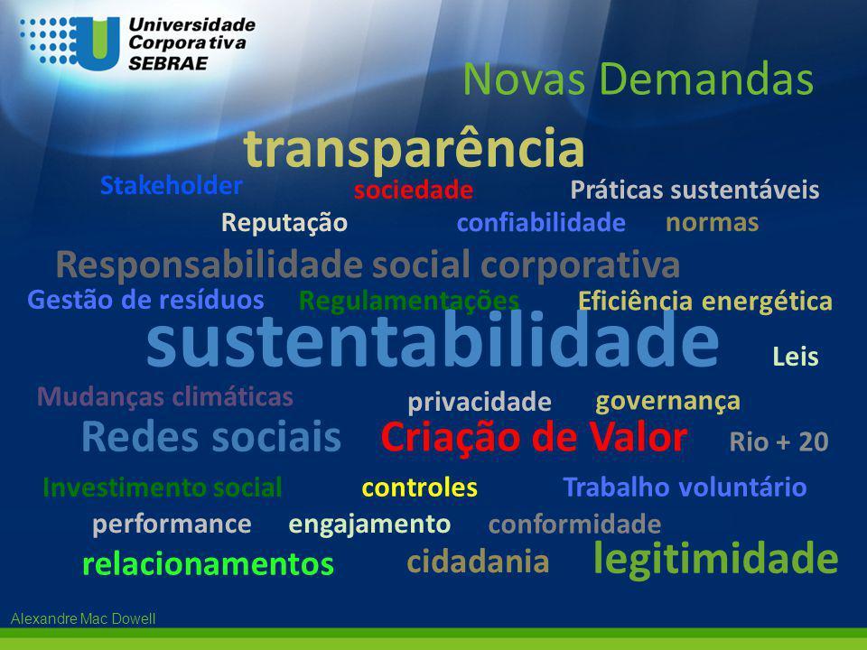 Alexandre Mac Dowell sustentabilidade transparência Stakeholder Redes sociais conformidade Investimento social controles engajamento Mudanças climátic