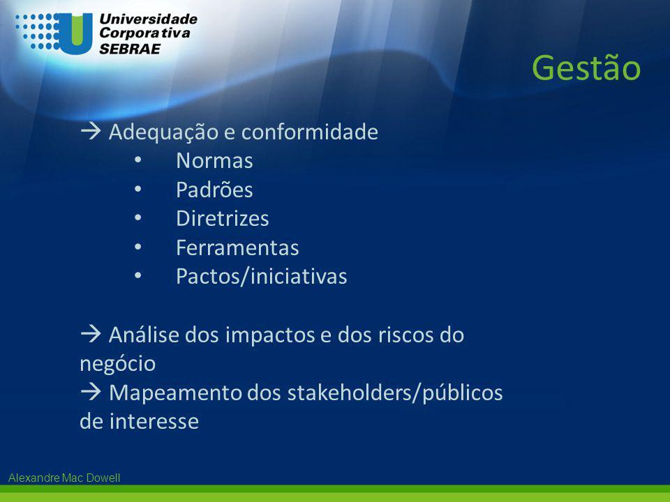 Alexandre Mac Dowell  Adequação e conformidade • Normas • Padrões • Diretrizes • Ferramentas • Pactos/iniciativas  Análise dos impactos e dos riscos