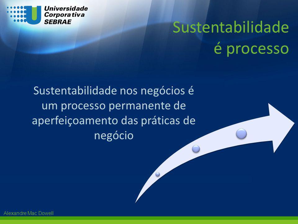 Alexandre Mac Dowell Sustentabilidade nos negócios é um processo permanente de aperfeiçoamento das práticas de negócio Sustentabilidade é processo