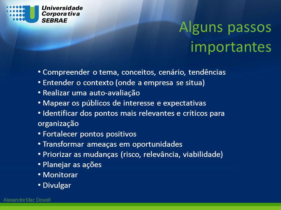 Alexandre Mac Dowell • Compreender o tema, conceitos, cenário, tendências • Entender o contexto (onde a empresa se situa) • Realizar uma auto-avaliaçã