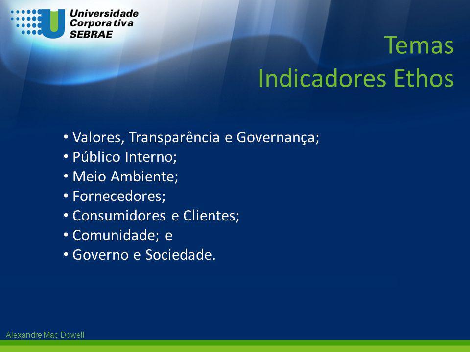 Alexandre Mac Dowell • Valores, Transparência e Governança; • Público Interno; • Meio Ambiente; • Fornecedores; • Consumidores e Clientes; • Comunidad