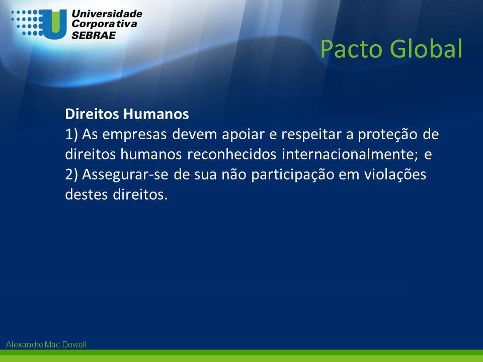 Alexandre Mac Dowell Direitos Humanos 1) As empresas devem apoiar e respeitar a proteção de direitos humanos reconhecidos internacionalmente; e 2) Ass