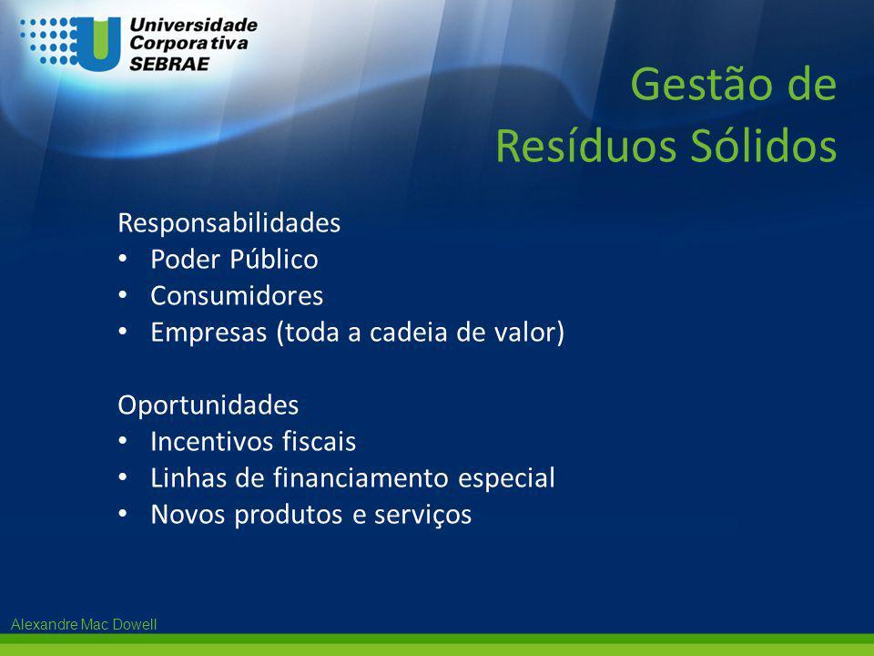 Alexandre Mac Dowell Responsabilidades • Poder Público • Consumidores • Empresas (toda a cadeia de valor) Oportunidades • Incentivos fiscais • Linhas
