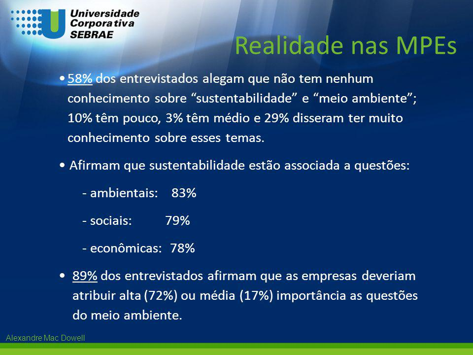 """Alexandre Mac Dowell Realidade nas MPEs •58% dos entrevistados alegam que não tem nenhum conhecimento sobre """"sustentabilidade"""" e """"meio ambiente""""; 10%"""