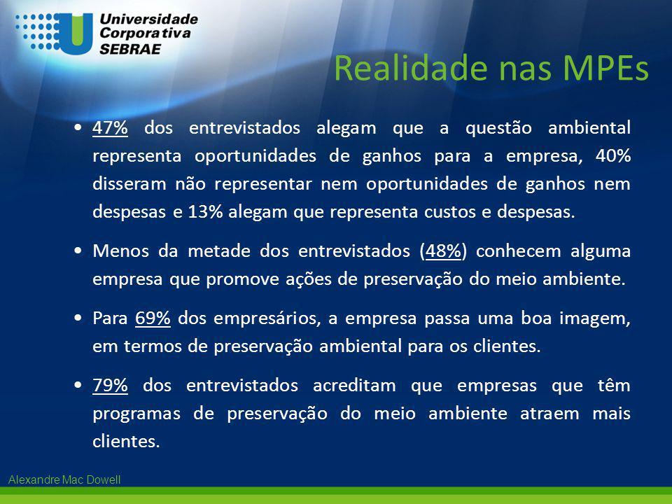 Alexandre Mac Dowell Realidade nas MPEs •47% dos entrevistados alegam que a questão ambiental representa oportunidades de ganhos para a empresa, 40% d
