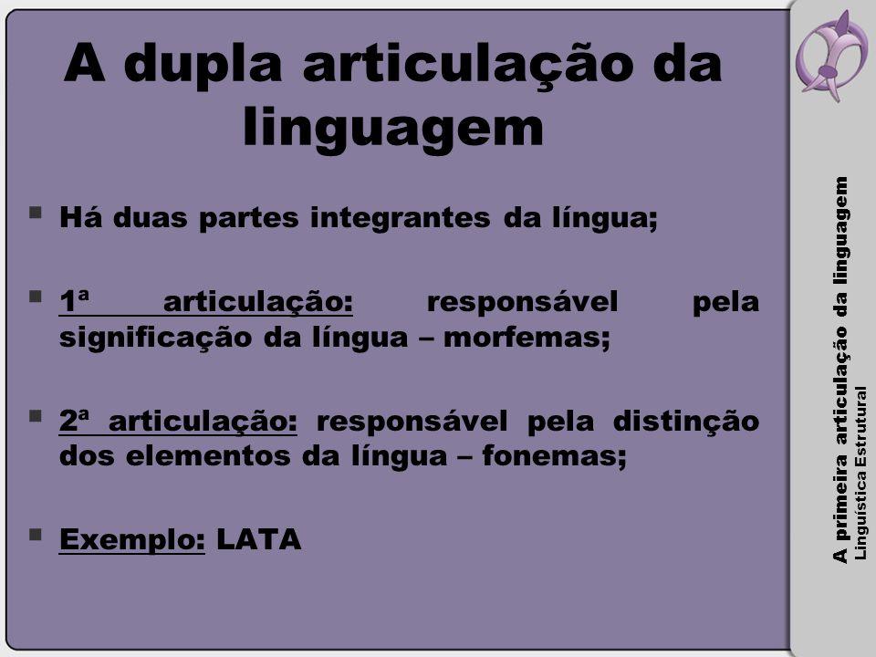 A primeira articulação da linguagem Linguística Estrutural Síntese da aula  Primeira articulação da linguagem;  Morfologia;  Tipos básicos de morfemas;  Correspondência gramatical;  Divisão de morfemas.