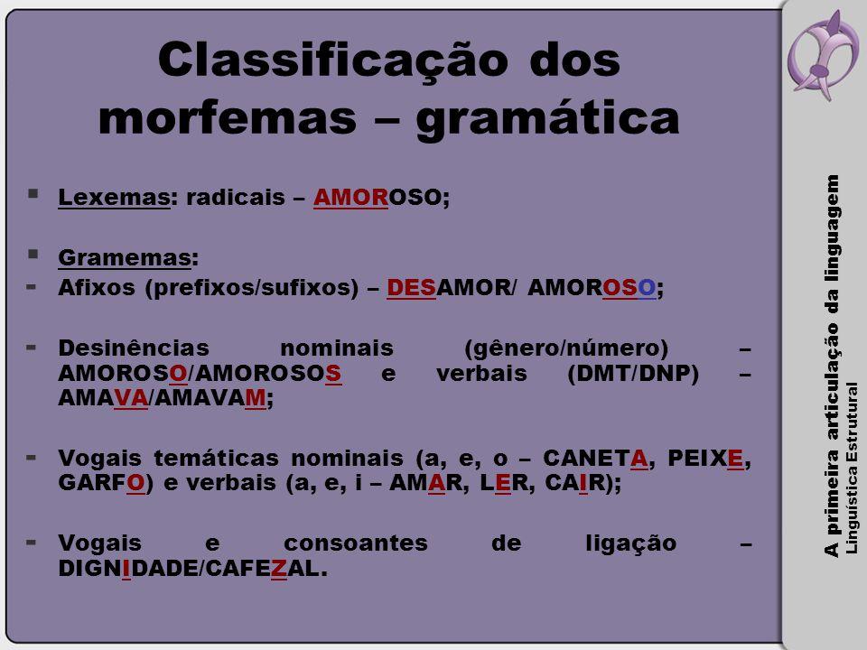 A primeira articulação da linguagem Linguística Estrutural Classificação dos morfemas – gramática  Lexemas: radicais – AMOROSO;  Gramemas: - Afixos