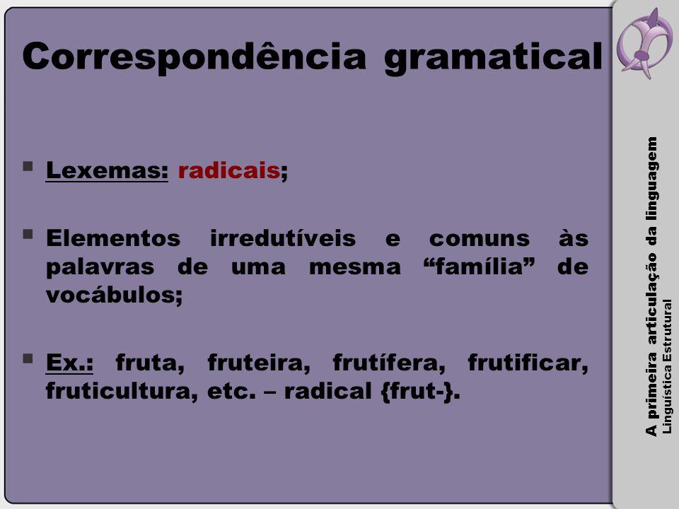 A primeira articulação da linguagem Linguística Estrutural Correspondência gramatical  Gramemas: - Afixos; - Desinências nominais e verbais; - Vogais temáticas nominais e verbais; - Vogais e consoantes de ligação*.
