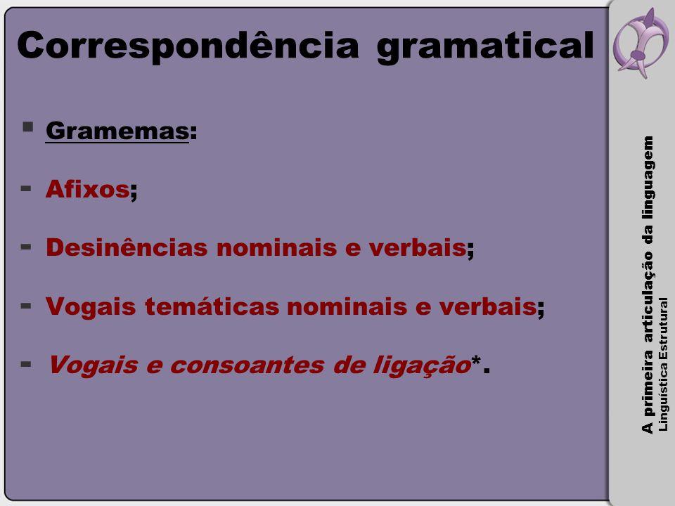 A primeira articulação da linguagem Linguística Estrutural Correspondência gramatical  Gramemas: - Afixos; - Desinências nominais e verbais; - Vogais