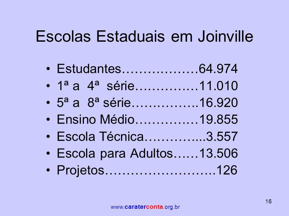 Escolas Estaduais em Joinville •Estudantes………………64.974 •1ª a 4ª série……………11.010 •5ª a 8ª série…………….16.920 •Ensino Médio……………19.855 •Escola Técnica……