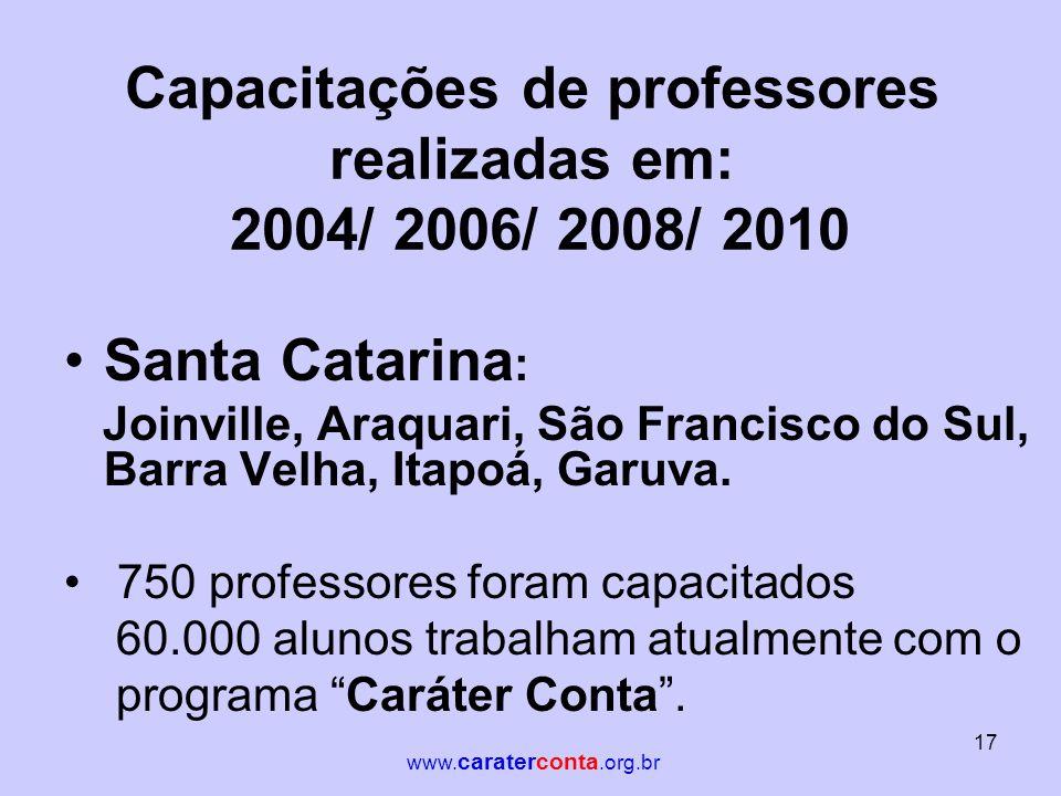 Capacitações de professores realizadas em: 2004/ 2006/ 2008/ 2010 •Santa Catarina : Joinville, Araquari, São Francisco do Sul, Barra Velha, Itapoá, Ga