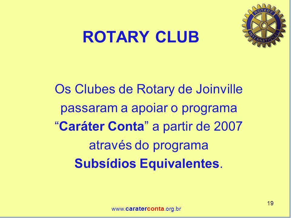 """ROTARY CLUB Os Clubes de Rotary de Joinville passaram a apoiar o programa """"Caráter Conta"""" a partir de 2007 através do programa Subsídios Equivalentes."""