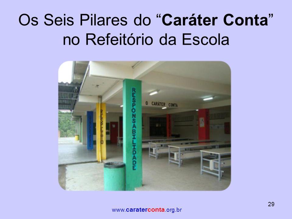 """Os Seis Pilares do """"Caráter Conta"""" no Refeitório da Escola 29 www. caraterconta.org.br"""