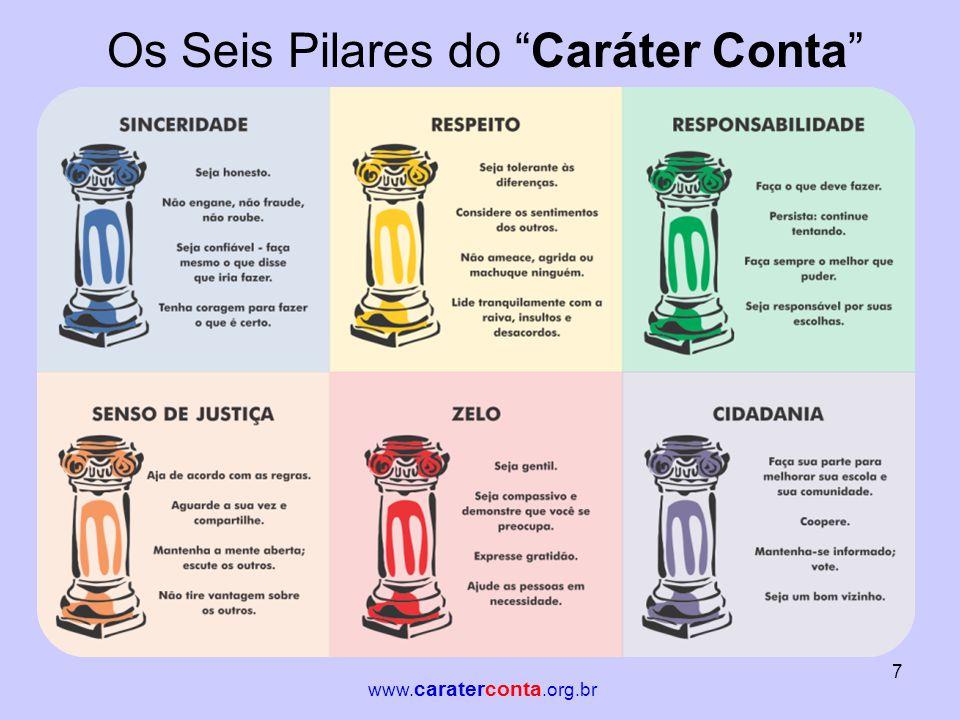 "7 Os Seis Pilares do ""Caráter Conta"""