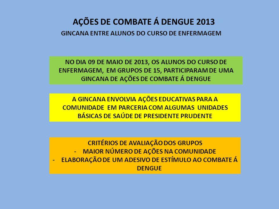 AÇÕES DE COMBATE Á DENGUE 2013 GINCANA ENTRE ALUNOS DO CURSO DE ENFERMAGEM NO DIA 09 DE MAIO DE 2013, OS ALUNOS DO CURSO DE ENFERMAGEM, EM GRUPOS DE 15, PARTICIPARAM DE UMA GINCANA DE AÇÕES DE COMBATE Á DENGUE A GINCANA ENVOLVIA AÇÕES EDUCATIVAS PARA A COMUNIDADE EM PARCERIA COM ALGUMAS UNIDADES BÁSICAS DE SAÚDE DE PRESIDENTE PRUDENTE CRITÉRIOS DE AVALIAÇÃO DOS GRUPOS -MAIOR NÚMERO DE AÇÕES NA COMUNIDADE -ELABORAÇÃO DE UM ADESIVO DE ESTÍMULO AO COMBATE Á DENGUE