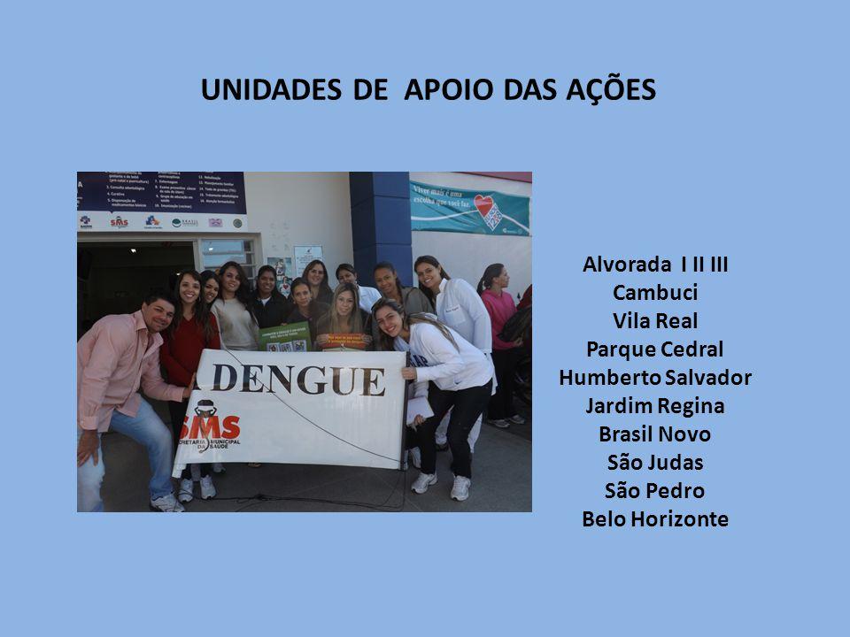 UNIDADES DE APOIO DAS AÇÕES Alvorada I II III Cambuci Vila Real Parque Cedral Humberto Salvador Jardim Regina Brasil Novo São Judas São Pedro Belo Horizonte