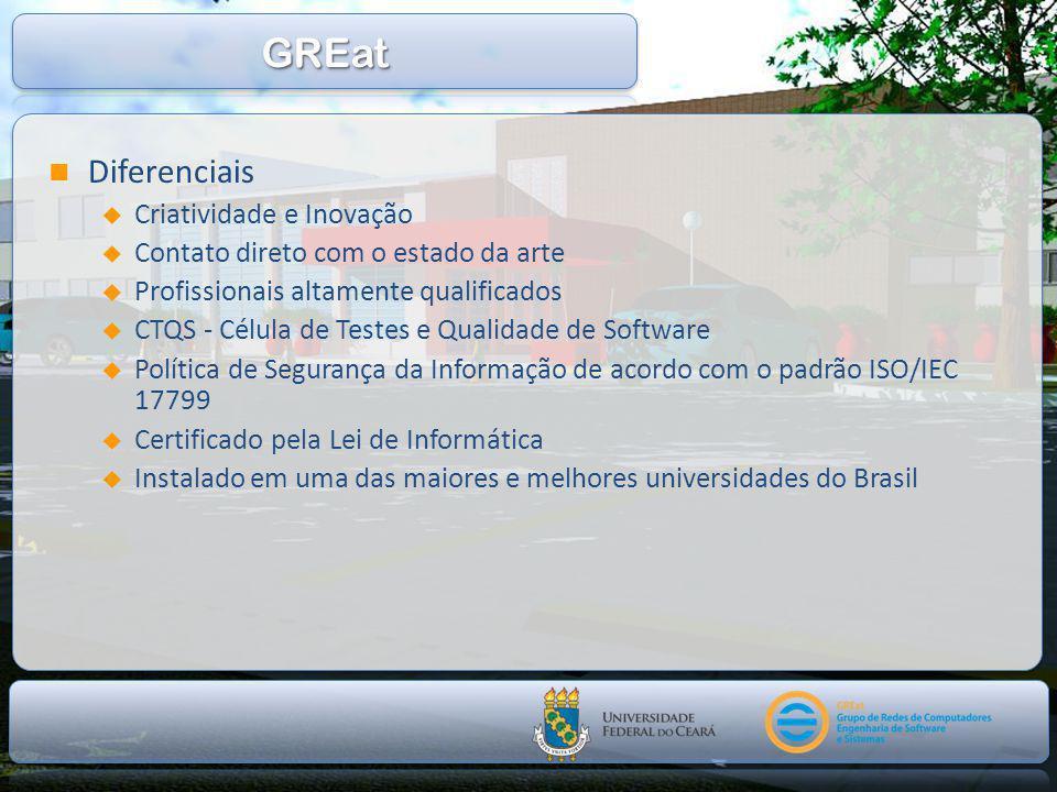  Diferenciais  Criatividade e Inovação  Contato direto com o estado da arte  Profissionais altamente qualificados  CTQS - Célula de Testes e Qualidade de Software  Política de Segurança da Informação de acordo com o padrão ISO/IEC 17799  Certificado pela Lei de Informática  Instalado em uma das maiores e melhores universidades do Brasil