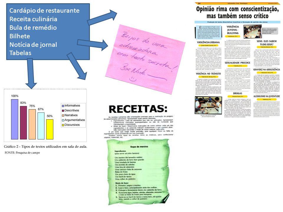 Cardápio de restaurante Receita culinária Bula de remédio Bilhete Notícia de jornal Tabelas