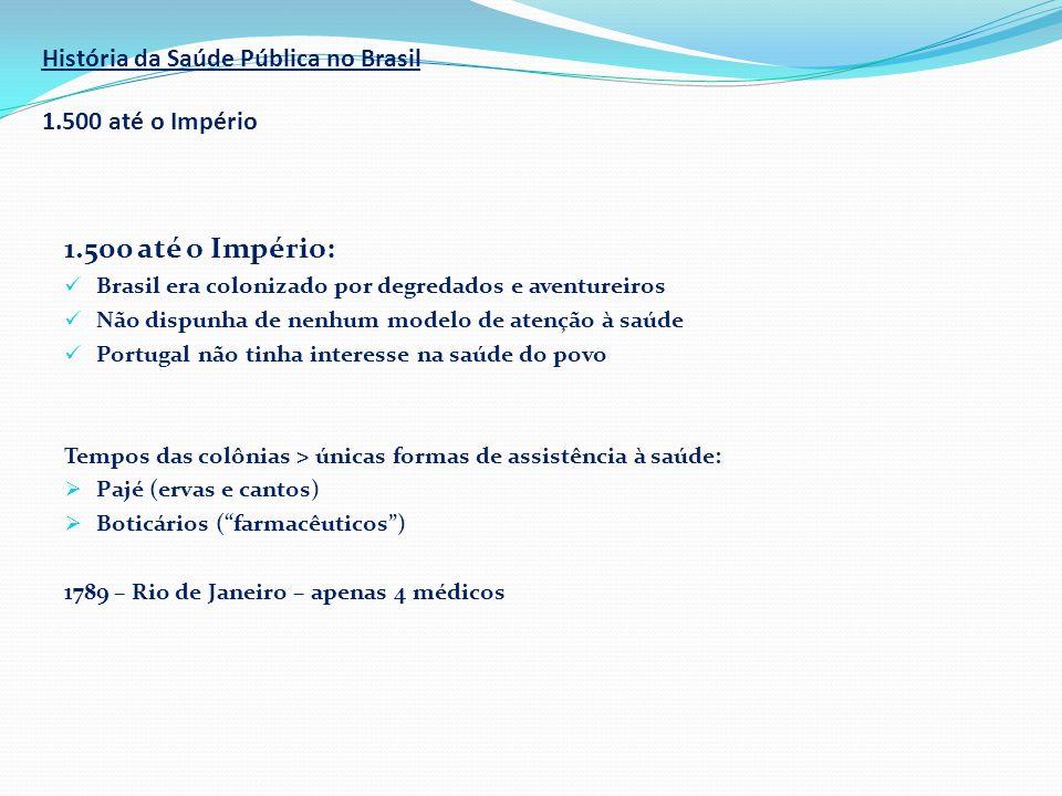 História da Saúde Pública no Brasil 1.500 até o Império 1.500 até o Império:  Brasil era colonizado por degredados e aventureiros  Não dispunha de n